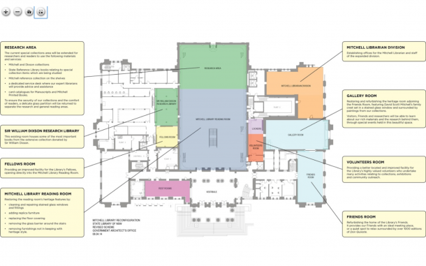 Restoring the Mitchell Library. Click on the image to read more and zoom in on the plan.