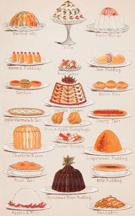 A coloured plate of sweets in Beeton's Every Day Cookery and House-Keeping Book, c.1895, by Isabella Mary Beeton. Image courtesy NewSouth and Sydney Living Museums.