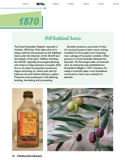 Inside history magazine a timeline of australian food for Australian cuisine facts